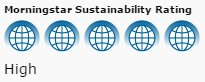 Morningstar Sustainability Rating