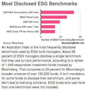 bloomberg-benchmarks