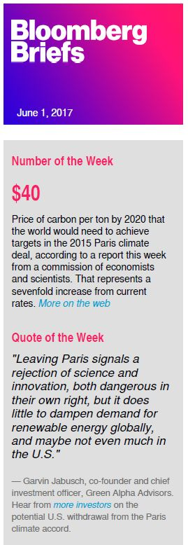 Risks of investing in carbon based sustainable investors can originally published by bloomberg brief httpnewslettersiefsblpprofessionaldocumentacnsjcpl publicscrutiny Gallery